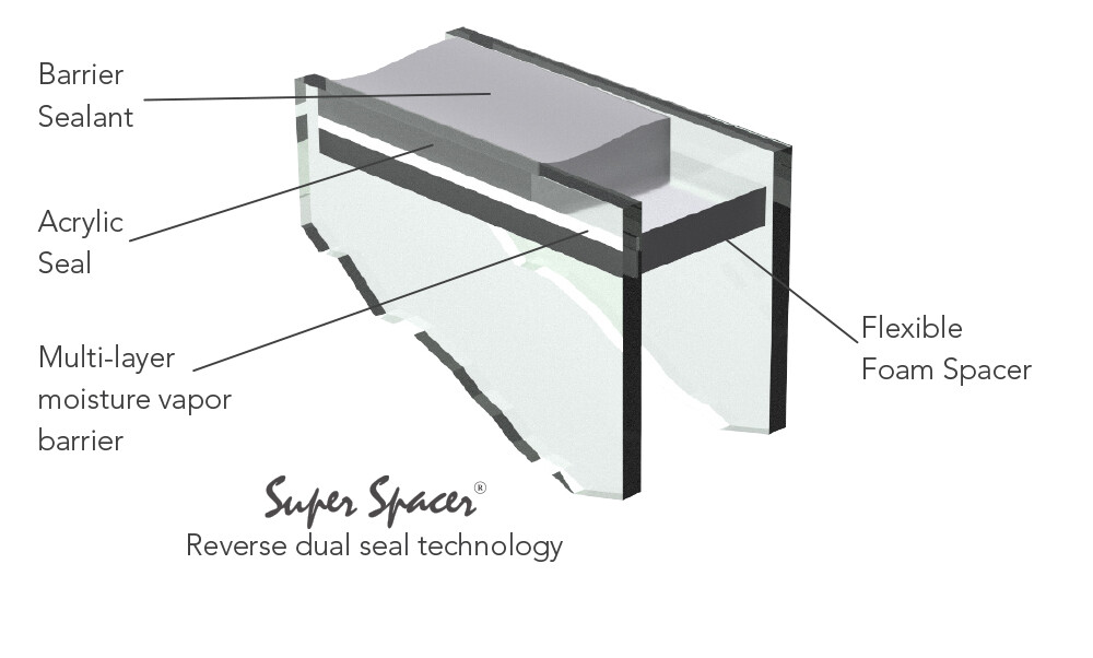 superspacer2